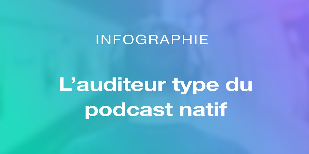 Découvrez notre article sur l'auditeur type du podcast natif