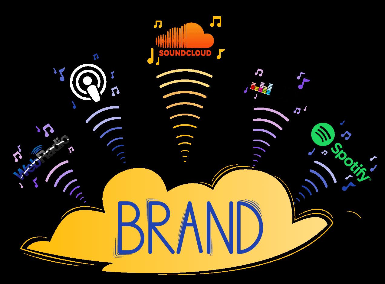 Suivez les actualités sur la communication sonore sur le web