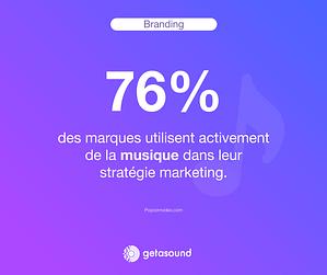 Statistique : 76% des marques utilisent activement de la musique dans leur stratégie marketing