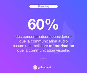 Statistique : 60% des consommateurs considèrent que la communication audio assure une meilleure mémorisation que la communication visuelle