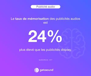 Statistique : le taux de mémorisation des publicités audios est 24% plus élevé que les publicités display