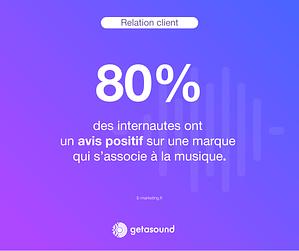 Statistique : 80% des internautes ont un avis positif sur une marque qui s'associe à la musique