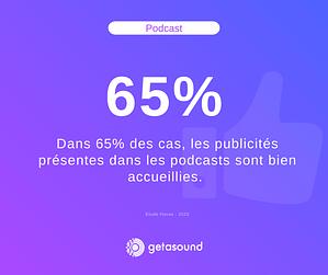 Statistique : Dans 65% des cas, les publicités présentes dans les podcasts sont bien accueillies.