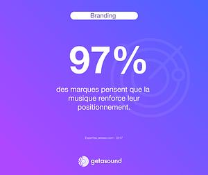 Statistique : 97% des marques pensent que la musique renforce leur positionnement