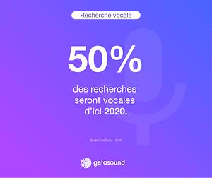 Statistique : 50% des recherches seront vocales d'ici 2020